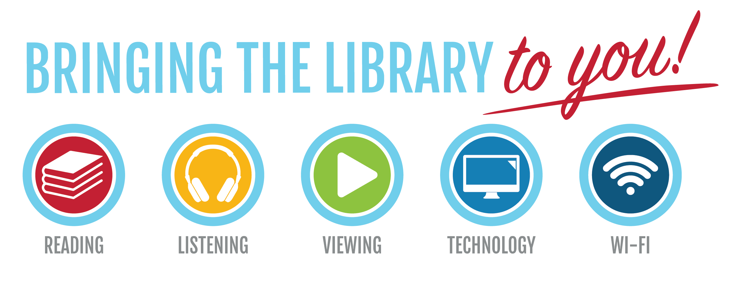 Bringing the Library to You Statement with icons for reading, listening, viewing, technology, WIFI